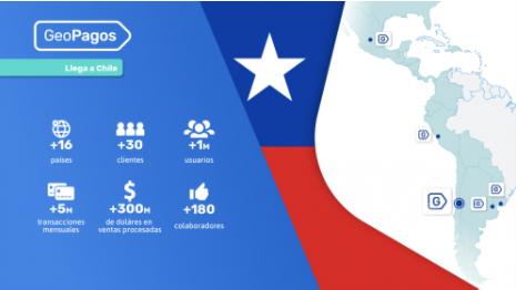 Apertura de la adquirencia en Chile: Cómo aprovechar la ventana de oportunidad